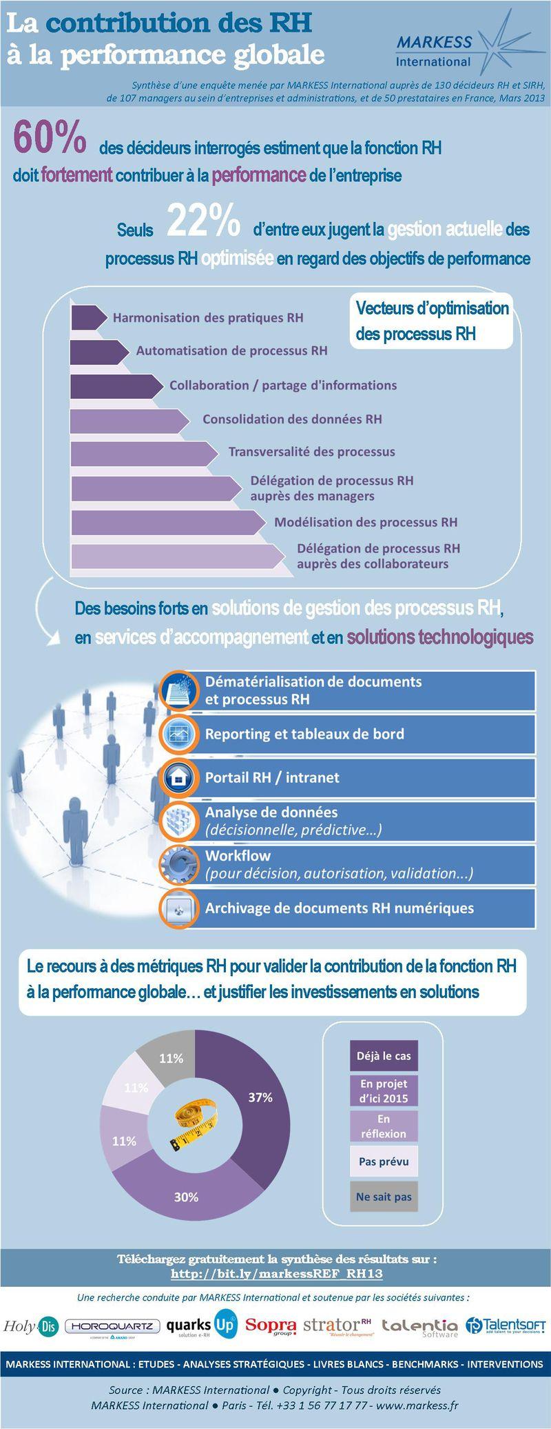 infographie-rh-performance-entreprise