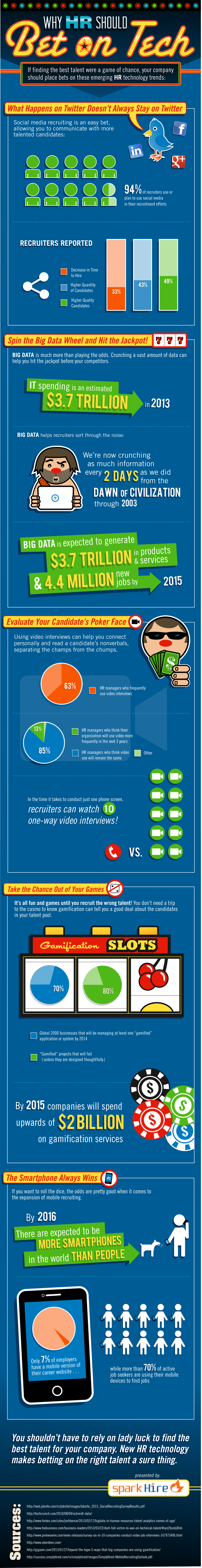 infographie-recrutement-technologies