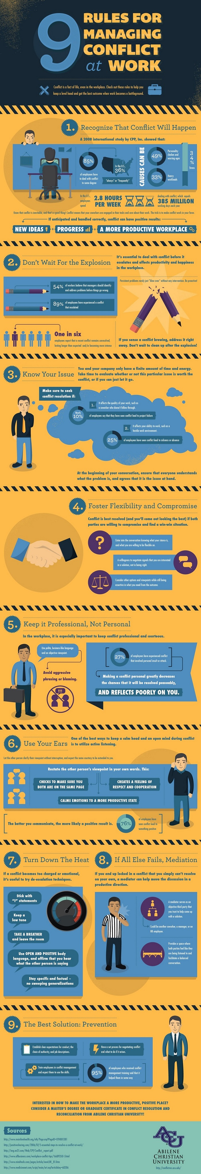 9 règles essentielles à respecter pour gérer un conflit au travail
