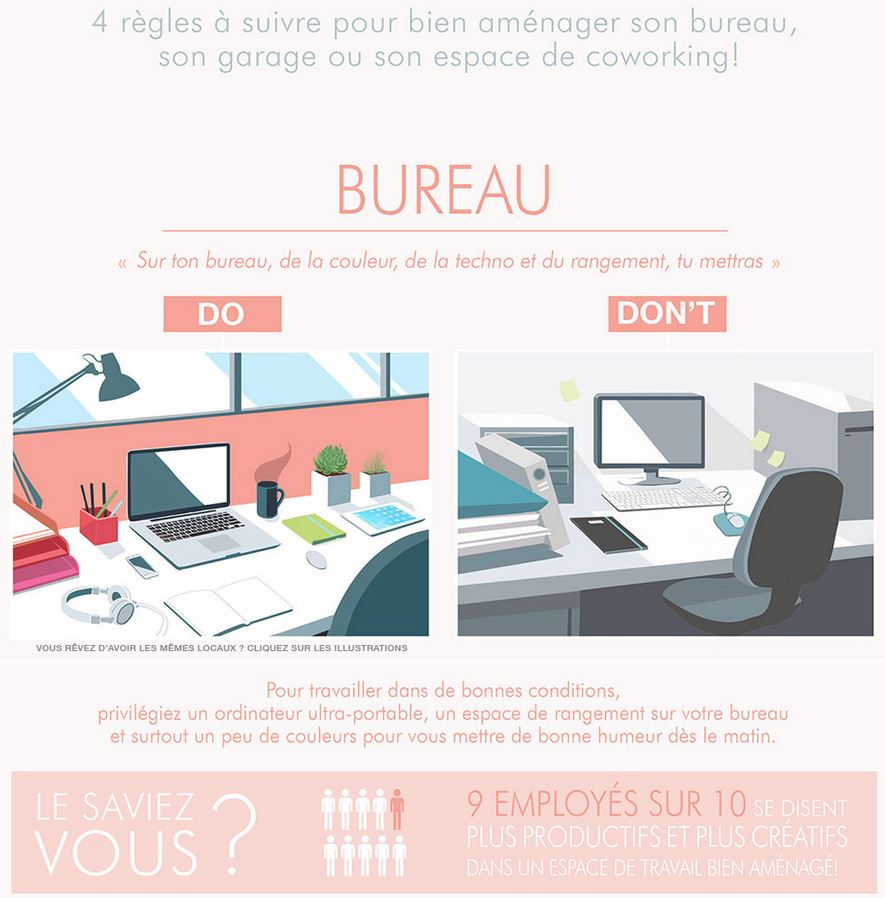 a quoi ressemble le bureau de travail id al. Black Bedroom Furniture Sets. Home Design Ideas