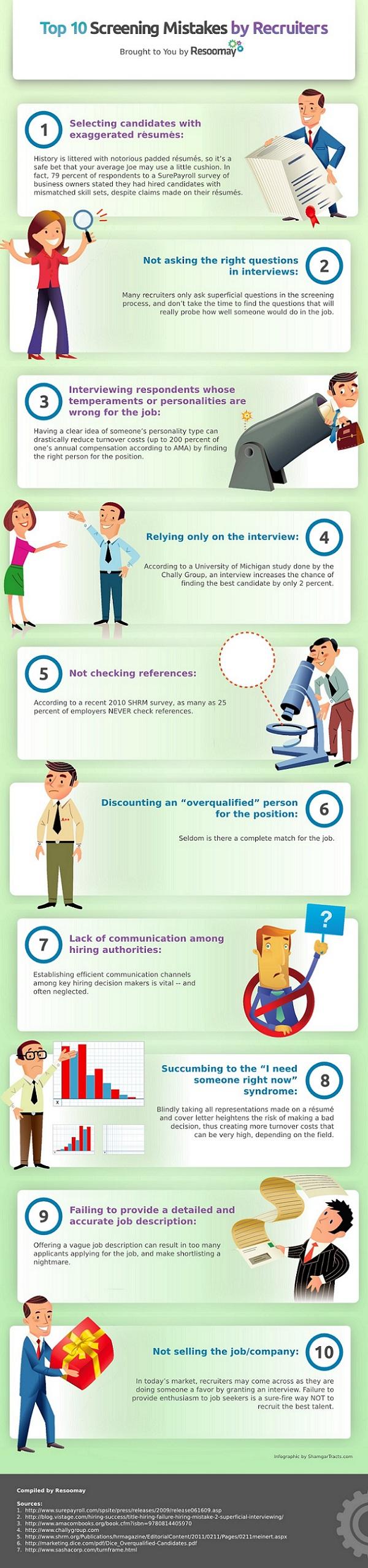 Infographie: Top 10 des erreurs de sourcing commises par les recruteurs