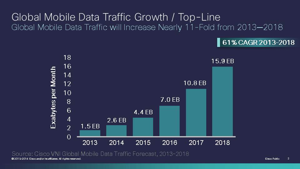 trafic-mobile-2013-2018-previsions