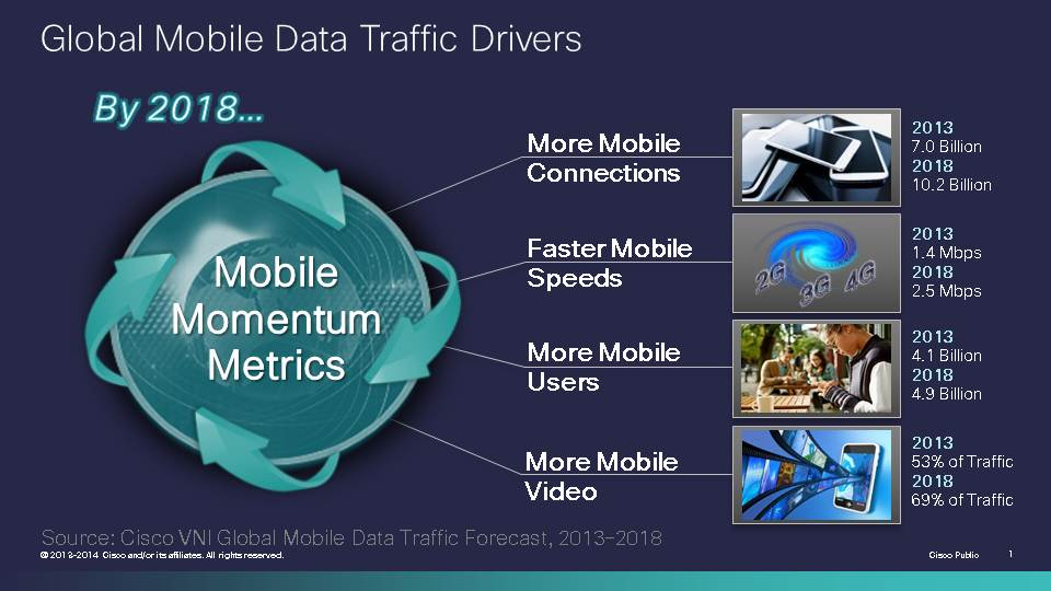 trafic-mobile-explosion-2013-2018