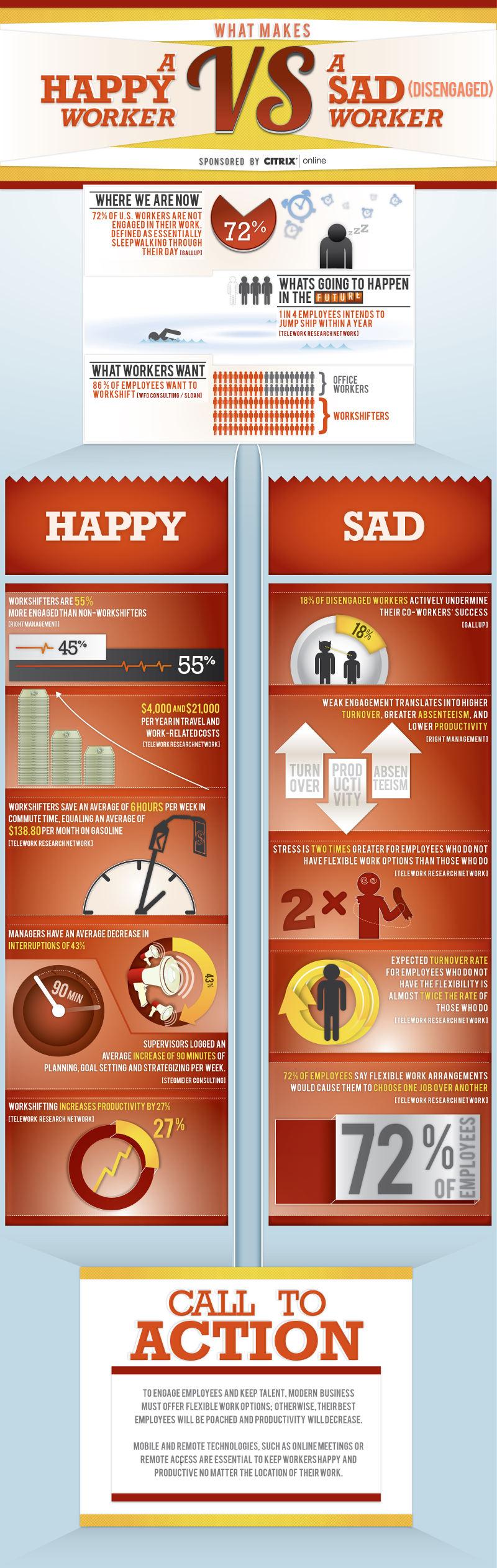 infographie-employe-heureux-vs-employe-malheureux